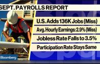 September-Jobs-Report-Shows-U.S.-Economy-Not-Falling-Off-a-Cliff