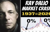RAY-DALIO-Now-US-Economy-Looks-Like-1937-Stock-Market-Crash-Be-Careful